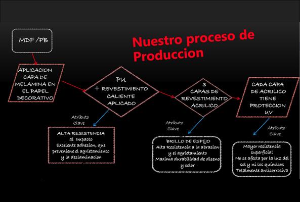 glossproduccionn